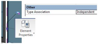 TypeAssociation