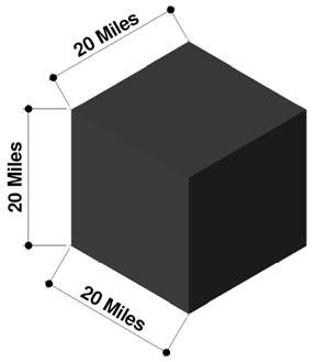 20MileCube