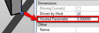 HostedParameter