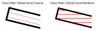 Coarse-Medium