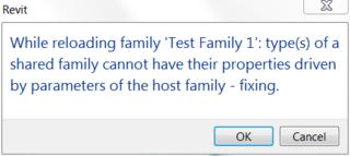 Family Error