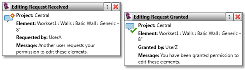 EditingRequests