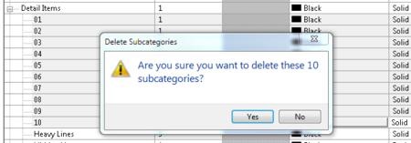 DeleteSubCat